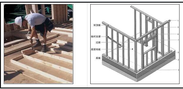 木结构房屋的主要结构知识