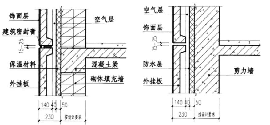 保温技术在装配式钢筋混凝土结构中应用