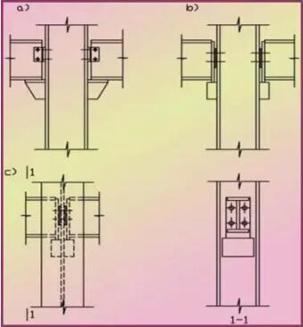 专栏 装配式钢结构,木结构 > 常用的几种钢结构构件的拼接  图b:梁反