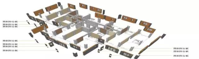 根据建筑平面设计,对结构构件进行拆分