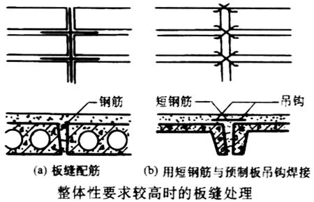 首页 专栏 装配式钢结构,木结构 > 预制楼板的结构布置和连接构造有