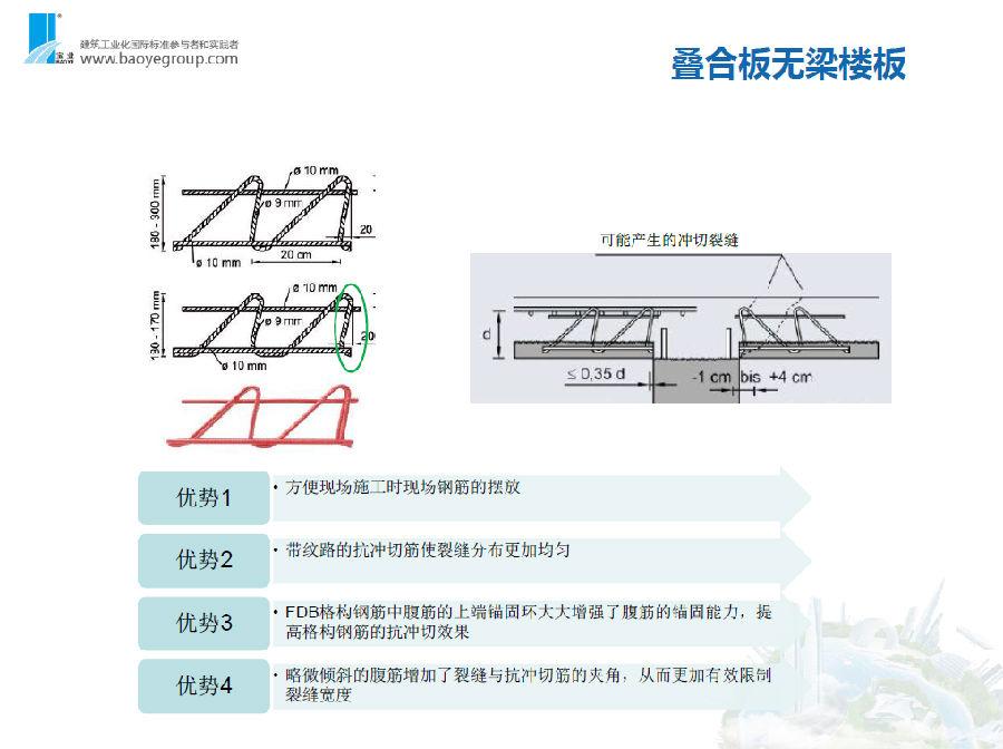 钢筋桁架在板式预制混凝土结构中的作用
