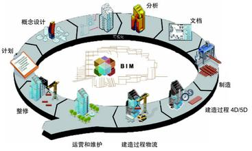 信息化重点在pc建筑施工及生产技术中的研讨是其课题应用的理念之一.外研社新过程备课中心图片