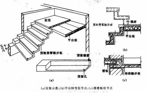 钢筋混凝土踏步板一端嵌固于楼梯间侧墙上,另一端凌空悬挑的楼梯形式