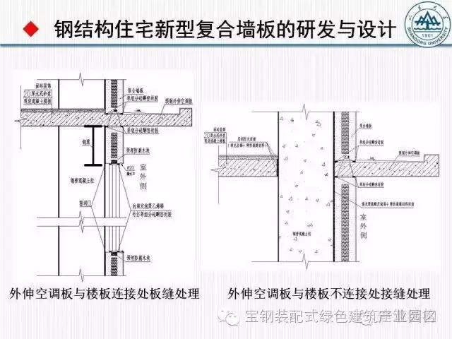 与钢结构住宅配套的围护体系-预制预应力混凝土叠合