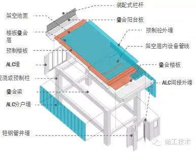 典型装配式混凝土结构示意图