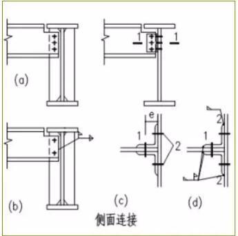 木结构 > 常用的几种钢结构构件的拼接  特点:构造简单,次梁安装方便