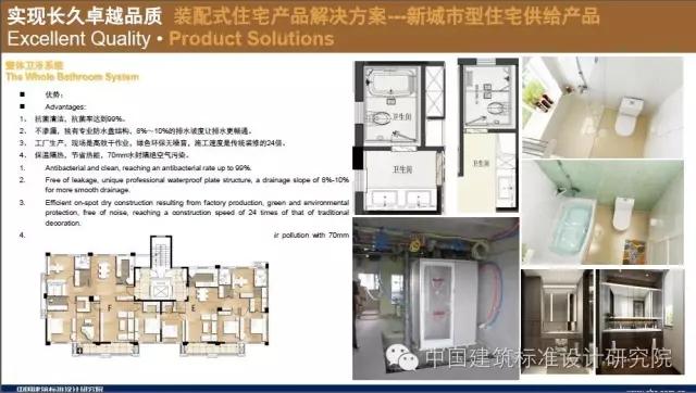 刘东卫|新型装配式住宅体系|装配式主体(s/支撑体)+装配式内装(i/填充