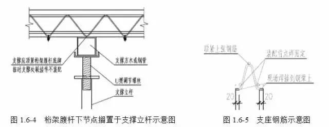 钢筋桁架楼承板施工技术 - 预制建筑网:装配式建筑