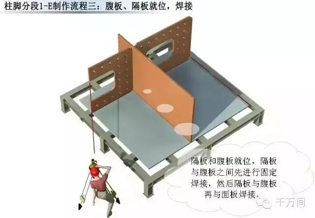 超高清钢结构三维加工图,分分钟成为钢结构行家!