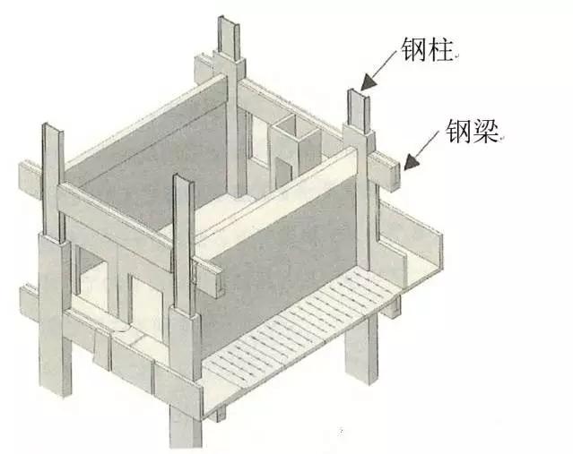 预制装配式混凝土(pc) 结构与工法