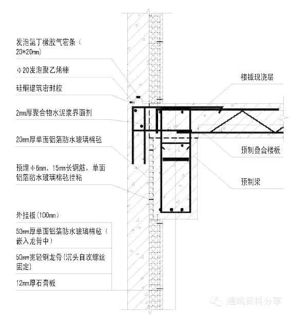 首页 专栏 装配式钢结构,木结构 > 预制夹心外墙板分为哪几种?