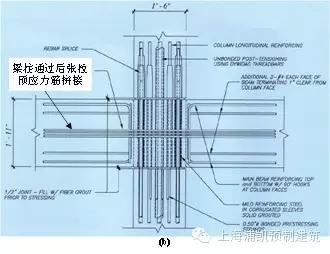 预制装配式结构之:预应力预制混凝土结构