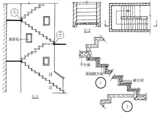 首页 专栏 装配式钢结构,木结构 > 预制装配式钢筋混凝土楼梯有哪几种