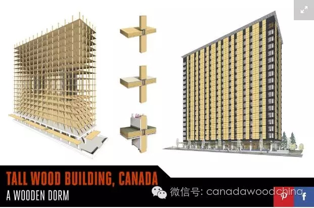 伦敦的建筑设计师们正筹划建造全球最高的木结构大楼,不过这个想法的