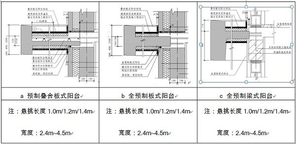 1 装配式混凝土结构剪力墙住宅系列图集涵盖了设计指导,通用预制构件