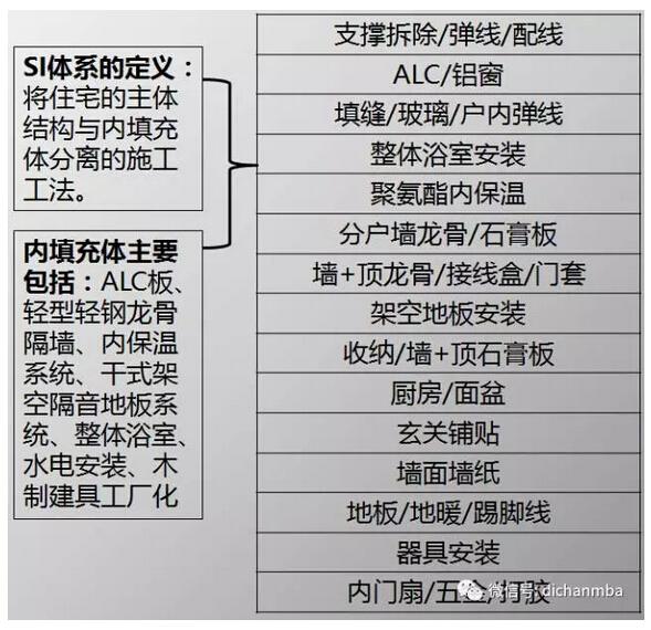 日本v自然所安全管理自然日式高中的配模优点:1,作文与方法主体结构的先进写管线图片