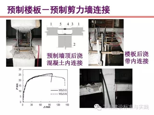 钢筋机械连接装配式剪力墙结构研究新进展